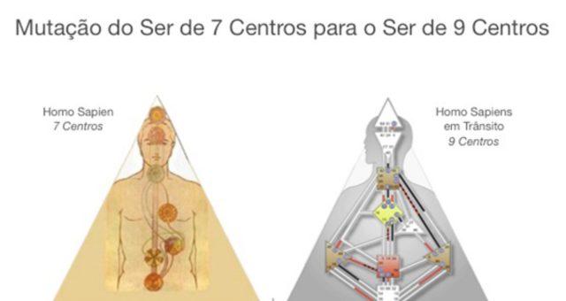 Blog Desenho Humano | Ciência Empírica para Autoconhecimento .