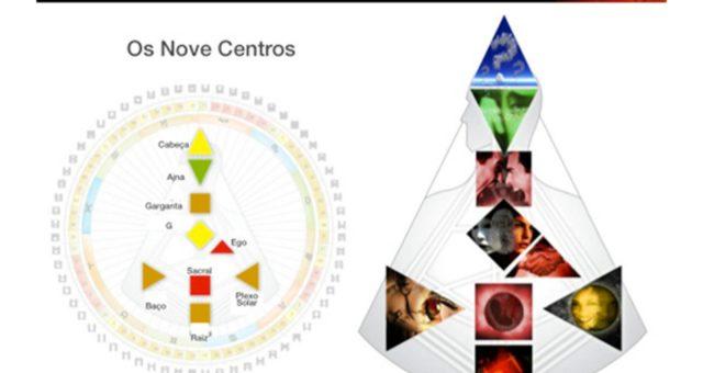 Desenho Humano | Ciência Empírica para autoconhecimento.